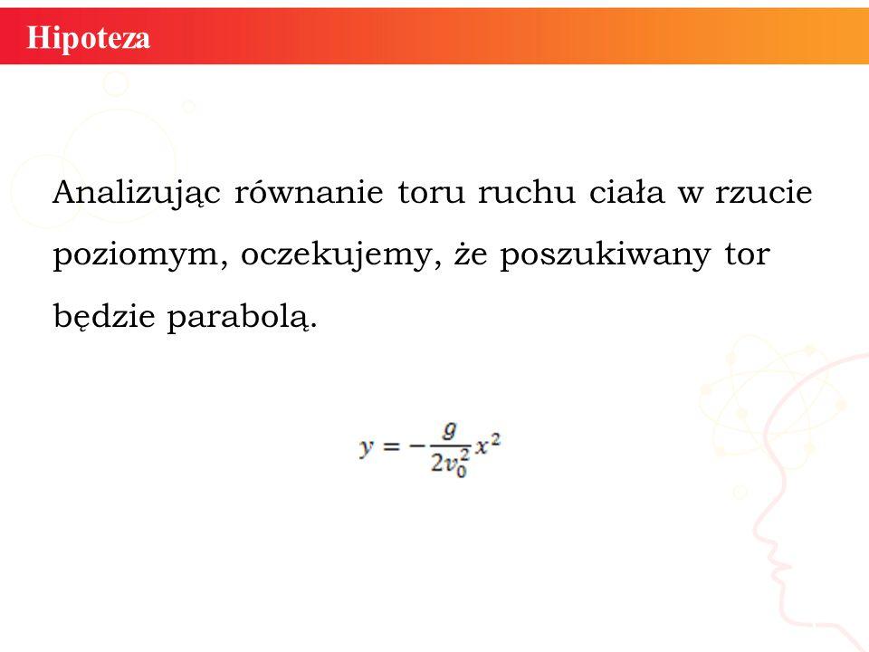 Hipoteza Analizując równanie toru ruchu ciała w rzucie poziomym, oczekujemy, że poszukiwany tor będzie parabolą.