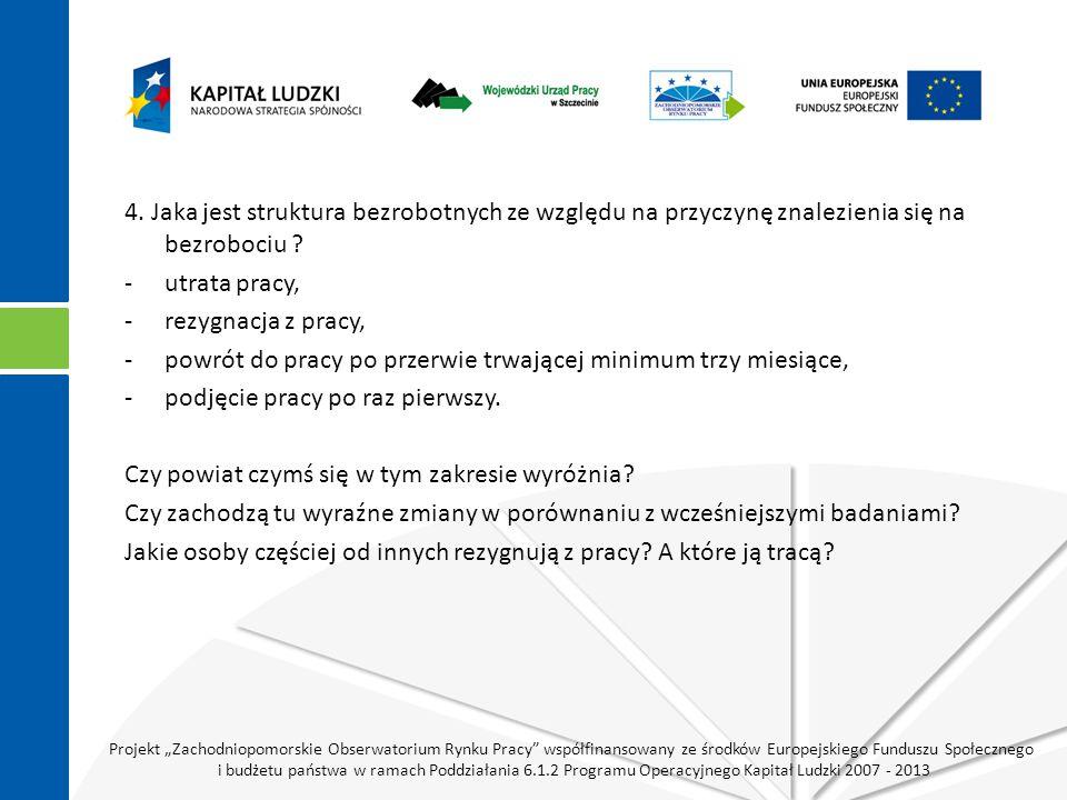 """Projekt """"Zachodniopomorskie Obserwatorium Rynku Pracy współfinansowany ze środków Europejskiego Funduszu Społecznego i budżetu państwa w ramach Poddziałania 6.1.2 Programu Operacyjnego Kapitał Ludzki 2007 - 2013 4."""