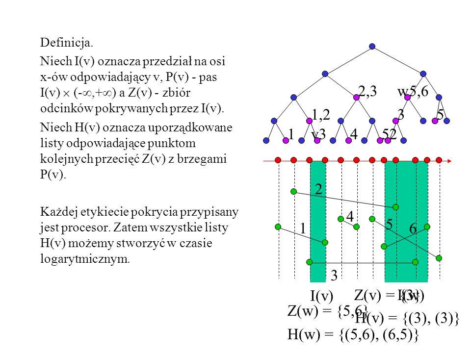 Z(v) = {3} H(v) = {(3), (3)} I(w) I(v) Definicja.