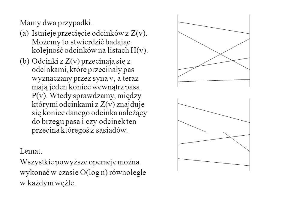 Mamy dwa przypadki. (a)Istnieje przecięcie odcinków z Z(v).