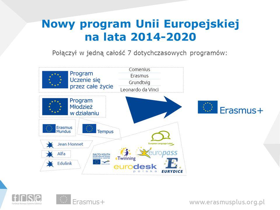 Nowy program Unii Europejskiej na lata 2014-2020 Połączył w jedną całość 7 dotychczasowych programów:
