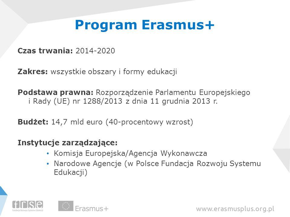 Program Erasmus+ Czas trwania: 2014-2020 Zakres: wszystkie obszary i formy edukacji Podstawa prawna: Rozporządzenie Parlamentu Europejskiego i Rady (UE) nr 1288/2013 z dnia 11 grudnia 2013 r.