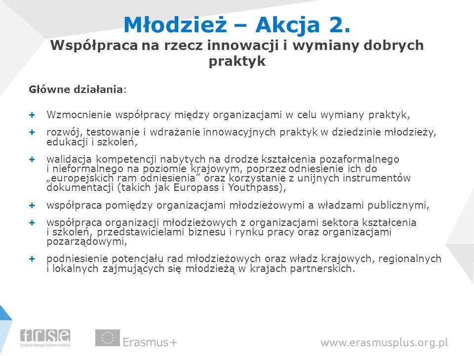 Młodzież – Akcja 2. Współpraca na rzecz innowacji i wymiany dobrych praktyk Główne działania: + Wzmocnienie współpracy między organizacjami w celu wym