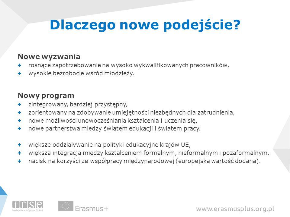Większe oddziaływanie programu na polityki edukacyjne Strategiczne kierunki rozwoju (cele, dokumenty odniesienia) + Na poziomie UE Europa 2020 Edukacja i szkolenia (ET) 2020 Europejska współpraca w obszarze młodzieży (2010-2018) Współpraca europejska w dziedzinie sportu Współpraca europejska, zwłaszcza w dziedzinie szkolnictwa wyższego i działań młodzieżowych + Na poziomie krajowym Długookresowa strategia rozwoju kraju Strategia rozwoju kraju 2020 Strategia rozwoju kapitału społecznego Strategia rozwoju kapitału ludzkiego Perspektywa uczenia się przez całe życie 2030