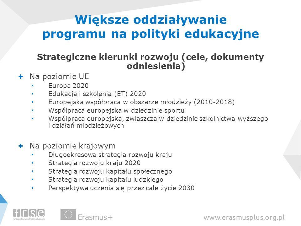 Większe oddziaływanie programu na polityki edukacyjne Strategiczne kierunki rozwoju (cele, dokumenty odniesienia) + Na poziomie UE Europa 2020 Edukacj