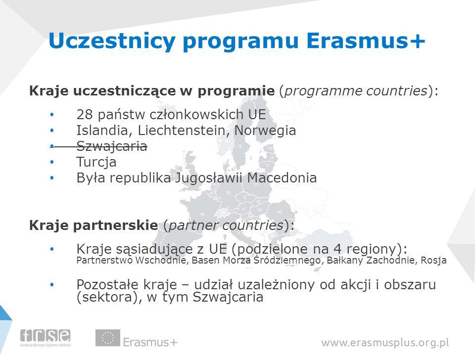 Uczestnicy programu Erasmus+ Kraje uczestniczące w programie (programme countries): 28 państw członkowskich UE Islandia, Liechtenstein, Norwegia Szwaj