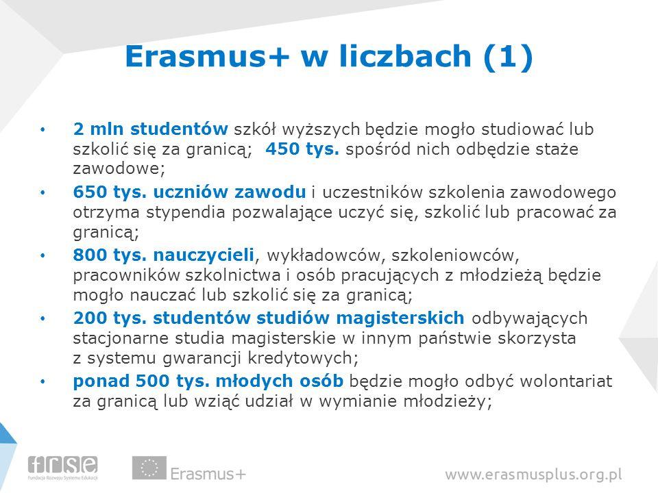 Erasmus+ w liczbach (1) 2 mln studentów szkół wyższych będzie mogło studiować lub szkolić się za granicą; 450 tys. spośród nich odbędzie staże zawodow