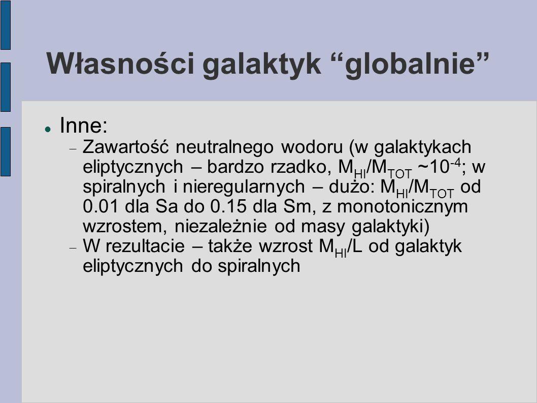 Własności galaktyk globalnie Inne:  Zawartość neutralnego wodoru (w galaktykach eliptycznych – bardzo rzadko, M HI /M TOT ~10 -4 ; w spiralnych i nieregularnych – dużo: M HI /M TOT od 0.01 dla Sa do 0.15 dla Sm, z monotonicznym wzrostem, niezależnie od masy galaktyki)  W rezultacie – także wzrost M HI /L od galaktyk eliptycznych do spiralnych
