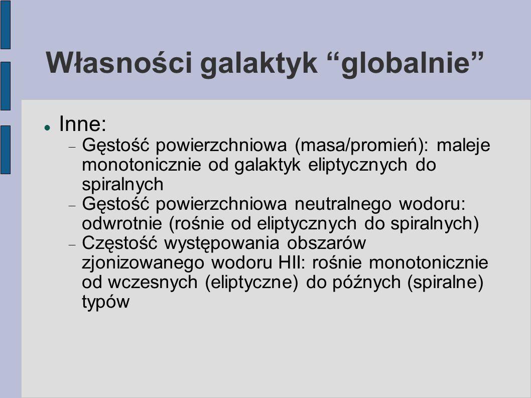 Własności galaktyk globalnie Inne:  Gęstość powierzchniowa (masa/promień): maleje monotonicznie od galaktyk eliptycznych do spiralnych  Gęstość powierzchniowa neutralnego wodoru: odwrotnie (rośnie od eliptycznych do spiralnych)  Częstość występowania obszarów zjonizowanego wodoru HII: rośnie monotonicznie od wczesnych (eliptyczne) do późnych (spiralne) typów