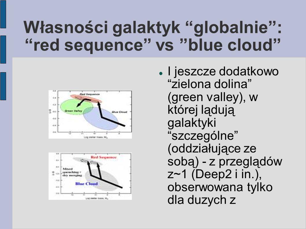 Własności galaktyk globalnie : red sequence vs blue cloud I jeszcze dodatkowo zielona dolina (green valley), w której lądują galaktyki szczególne (oddziałujące ze sobą) - z przeglądów z~1 (Deep2 i in.), obserwowana tylko dla duzych z