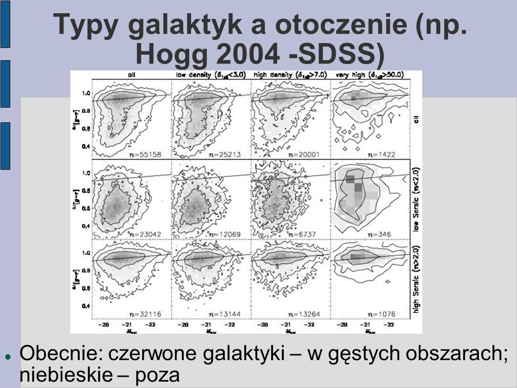 Typy galaktyk a otoczenie (np.