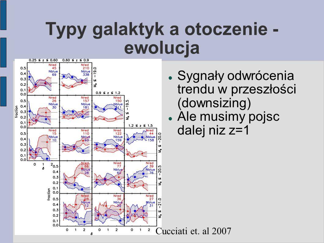 Typy galaktyk a otoczenie - ewolucja Sygnały odwrócenia trendu w przeszłości (downsizing) Ale musimy pojsc dalej niz z=1 Cucciati et.