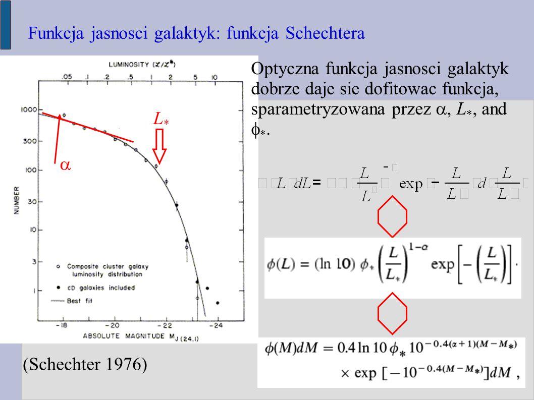 Funkcja jasnosci galaktyk: funkcja Schechtera (Schechter 1976) L*L*  Optyczna funkcja jasnosci galaktyk dobrze daje sie dofitowac funkcja, sparametryzowana przez , L *, and  *.