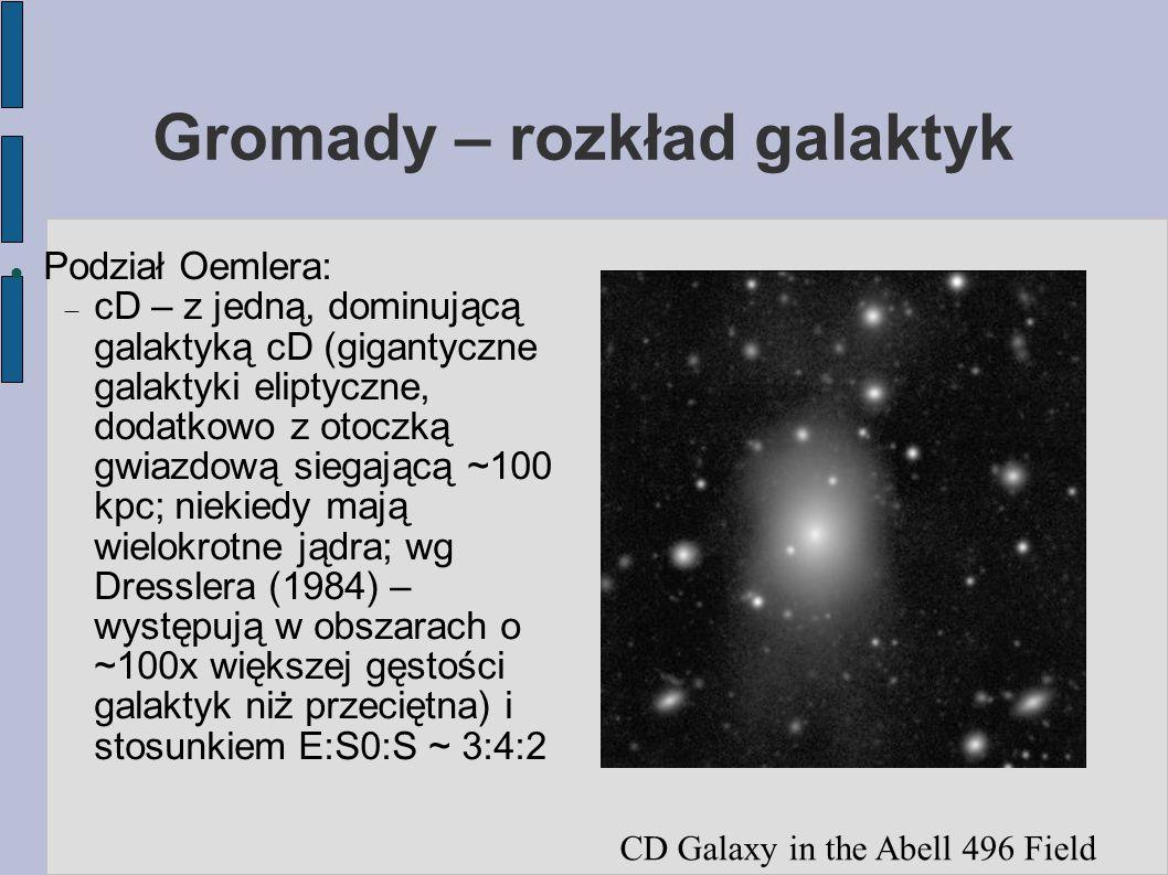 Gromady – rozkład galaktyk Podział Oemlera:  cD – z jedną, dominującą galaktyką cD (gigantyczne galaktyki eliptyczne, dodatkowo z otoczką gwiazdową siegającą ~100 kpc; niekiedy mają wielokrotne jądra; wg Dresslera (1984) – występują w obszarach o ~100x większej gęstości galaktyk niż przeciętna) i stosunkiem E:S0:S ~ 3:4:2 CD Galaxy in the Abell 496 Field