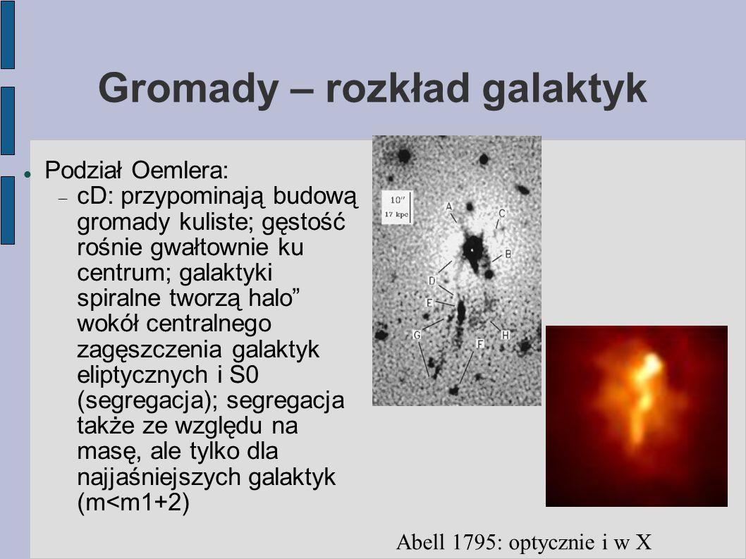 Gromady – rozkład galaktyk Podział Oemlera:  cD: przypominają budową gromady kuliste; gęstość rośnie gwałtownie ku centrum; galaktyki spiralne tworzą halo wokół centralnego zagęszczenia galaktyk eliptycznych i S0 (segregacja); segregacja także ze względu na masę, ale tylko dla najjaśniejszych galaktyk (m<m1+2) Abell 1795: optycznie i w X (Chandra)