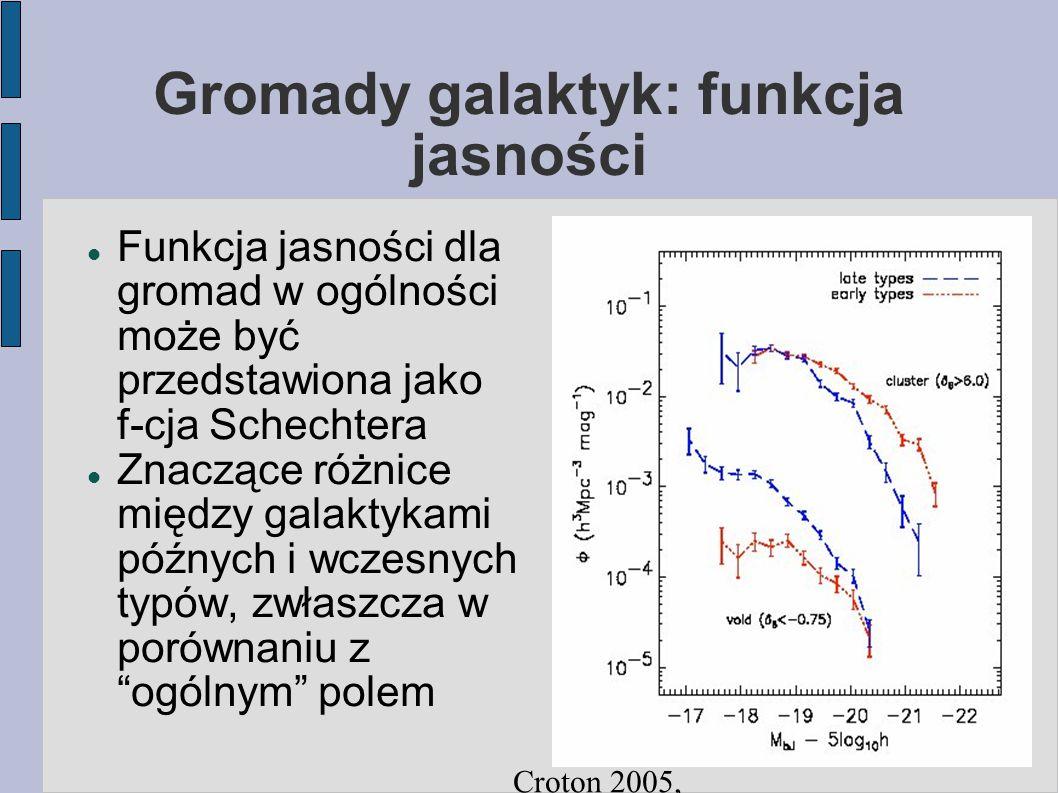 Gromady galaktyk: funkcja jasności Funkcja jasności dla gromad w ogólności może być przedstawiona jako f-cja Schechtera Znaczące różnice między galaktykami późnych i wczesnych typów, zwłaszcza w porównaniu z ogólnym polem Croton 2005, 2dF