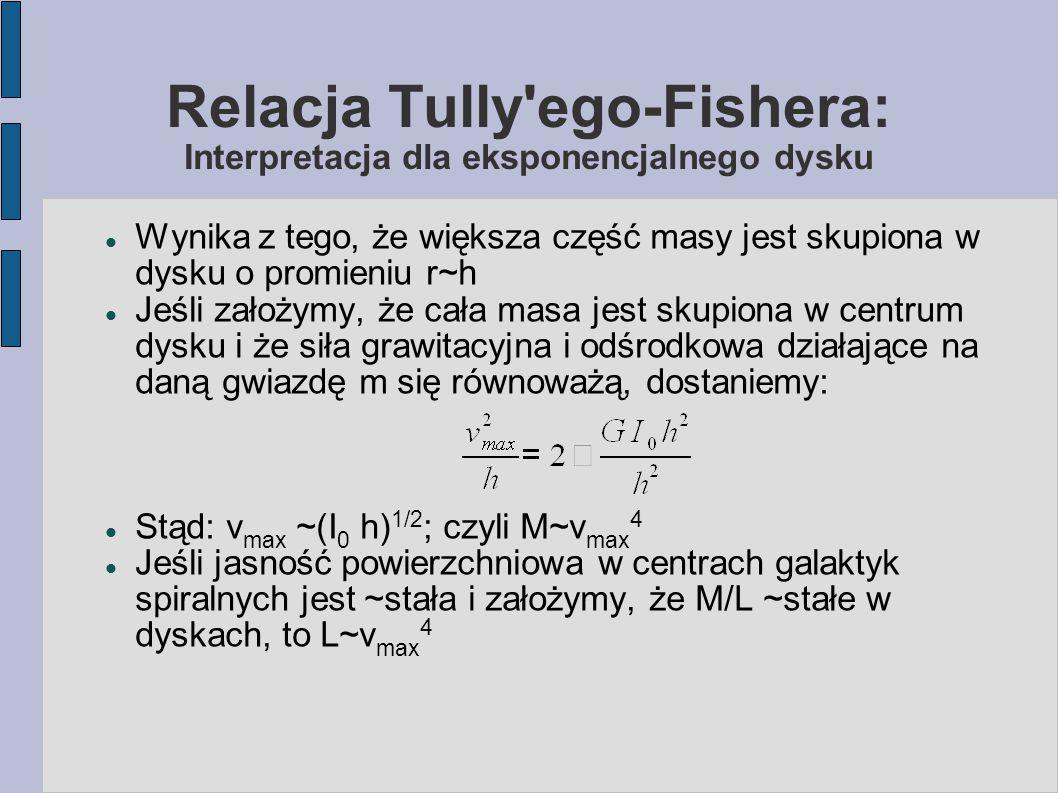 Relacja Tully ego-Fishera: Interpretacja dla eksponencjalnego dysku Wynika z tego, że większa część masy jest skupiona w dysku o promieniu r~h Jeśli założymy, że cała masa jest skupiona w centrum dysku i że siła grawitacyjna i odśrodkowa działające na daną gwiazdę m się równoważą, dostaniemy: Stąd: v max ~(I 0 h) 1/2 ; czyli M~v max 4 Jeśli jasność powierzchniowa w centrach galaktyk spiralnych jest ~stała i założymy, że M/L ~stałe w dyskach, to L~v max 4