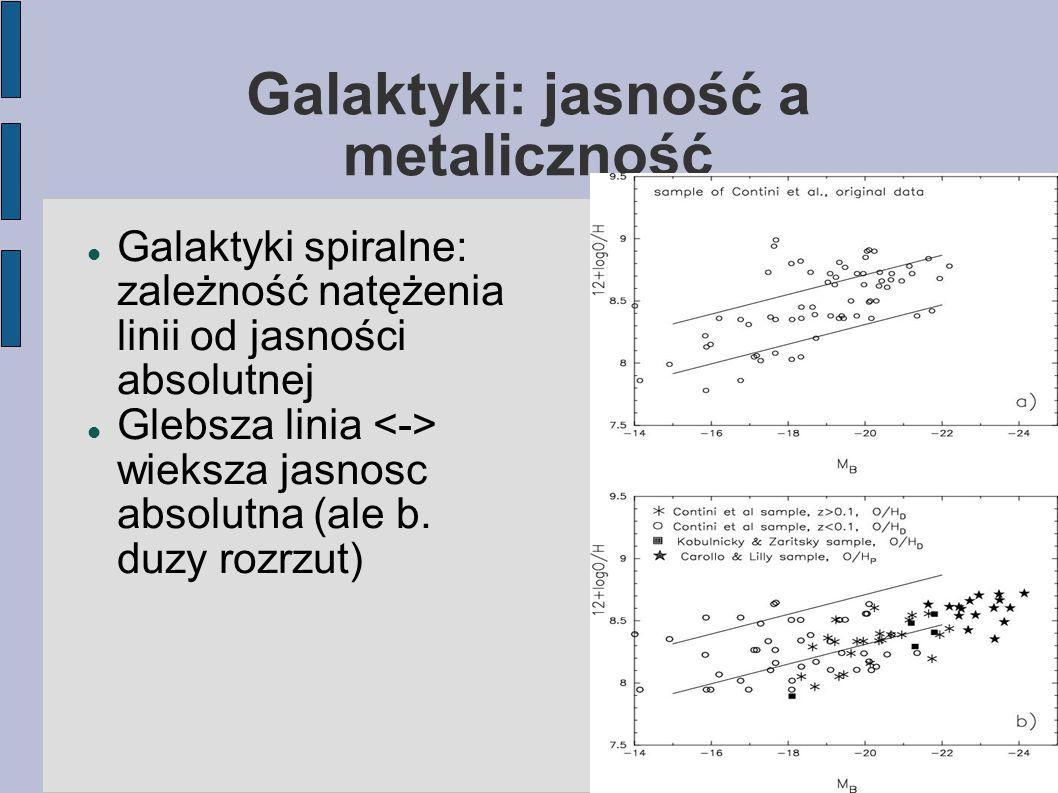Galaktyki: jasność a metaliczność Galaktyki spiralne: zależność natężenia linii od jasności absolutnej Glebsza linia wieksza jasnosc absolutna (ale b.