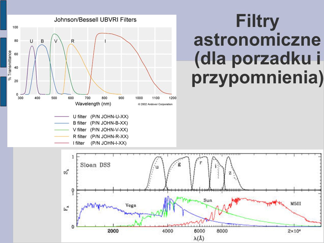 Filtry astronomiczne (dla porzadku i przypomnienia)