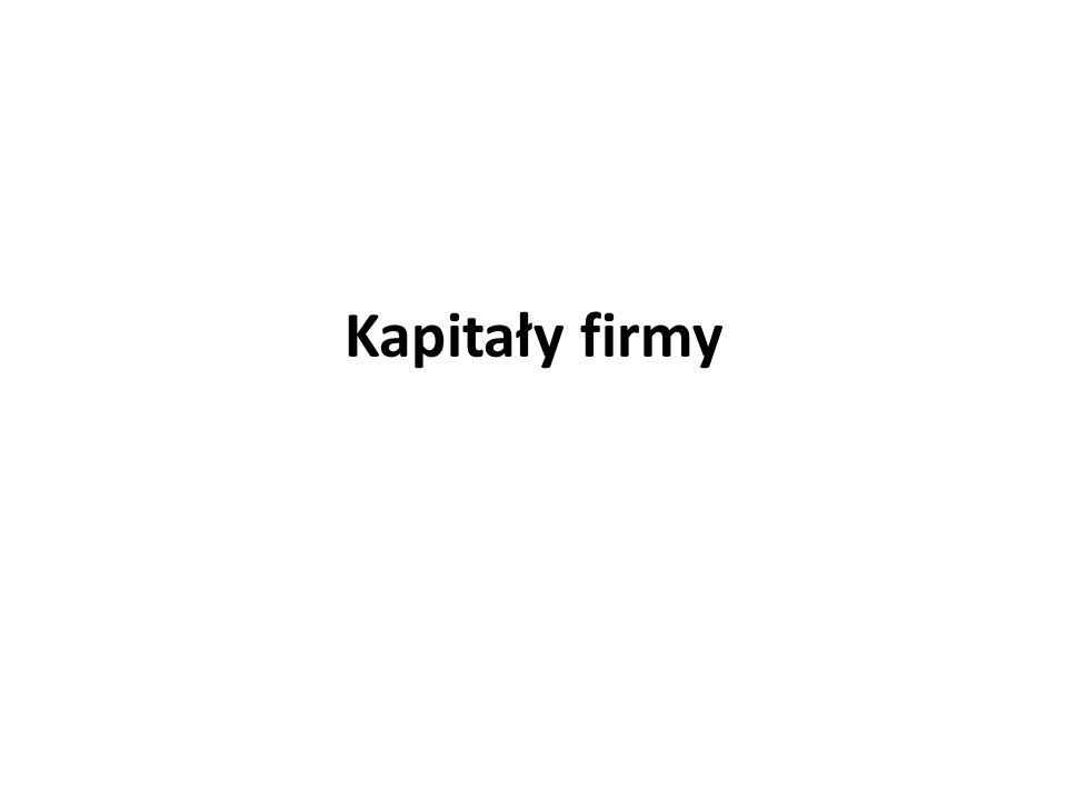 Kapitał własny a kapitał obcy Kapitał własnyKapitał obcy Okres zwrotuKapitał jest powierzony firmie przez właścicieli bez terminu zwrotu Kapitał jest powierzony firmie przez wierzycieli na określony czas (okres umowy) PłatnościDywidendy są wypłacane akcjonariuszom w zależności od możliwości finansowych firmy (wypracowanego zysku netto) Bieżące odsetki (oprocentowanie) oraz spłaty kapitału są wypłacane wierzycielom zgodnie z umową (sztywne płatności) OpodatkowanieWypłacone dywidendy nie stanowią dla przedsiębiorstwa kosztu zmniejszającego podstawę opodatkowania podatkiem dochodowym Odsetki (oprocentowanie) są dla przedsiębiorstwa kosztami finansowymi zmniejszającymi podstawę opodatkowania podatkiem dochodowym Kontrola zarząduAkcjonariusze mają prawo głosu w najważniejszych sprawach firmy Wierzyciele kontrolują firmę tylko w zakresie wynikającym z umowy Ryzyko bankructwa Niewypłacanie dywidend nie może być przyczyną postawienia firmy w stan upadłości Niewypłacenie oprocentowania lub niespłacenie kapitału może być podstawą ogłoszenia upadłości firmy (bankructwa)