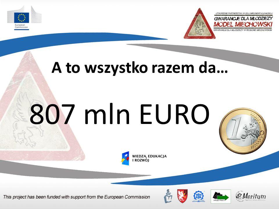 A to wszystko razem da… 807 mln EURO