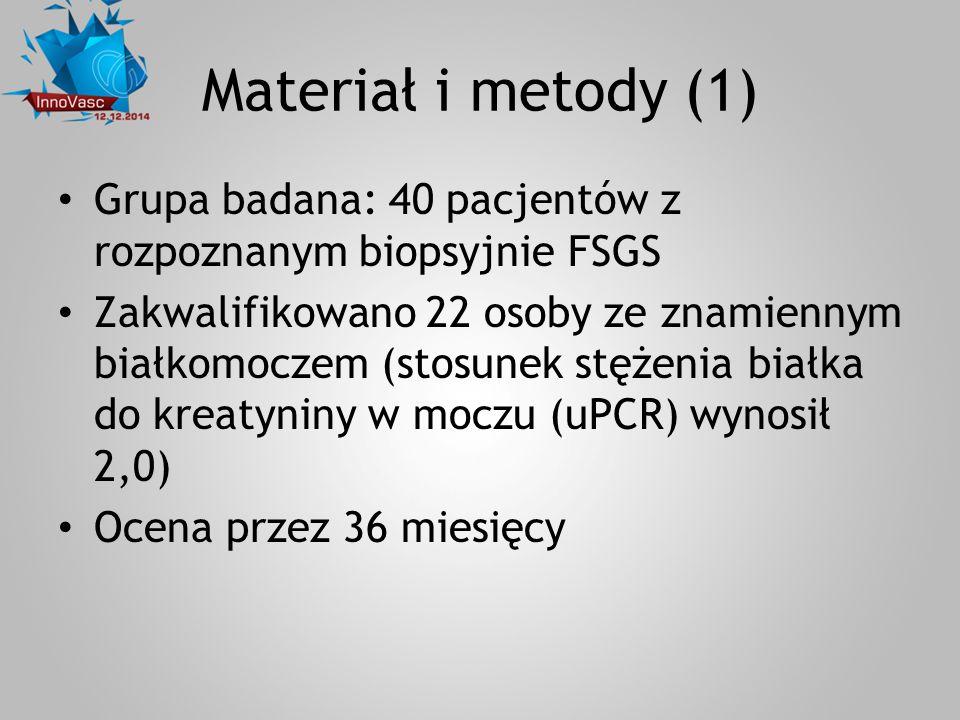 Materiał i metody (1) Grupa badana: 40 pacjentów z rozpoznanym biopsyjnie FSGS Zakwalifikowano 22 osoby ze znamiennym białkomoczem (stosunek stężenia
