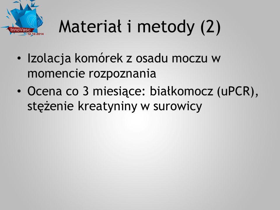 Materiał i metody (2) Izolacja komórek z osadu moczu w momencie rozpoznania Ocena co 3 miesiące: białkomocz (uPCR), stężenie kreatyniny w surowicy
