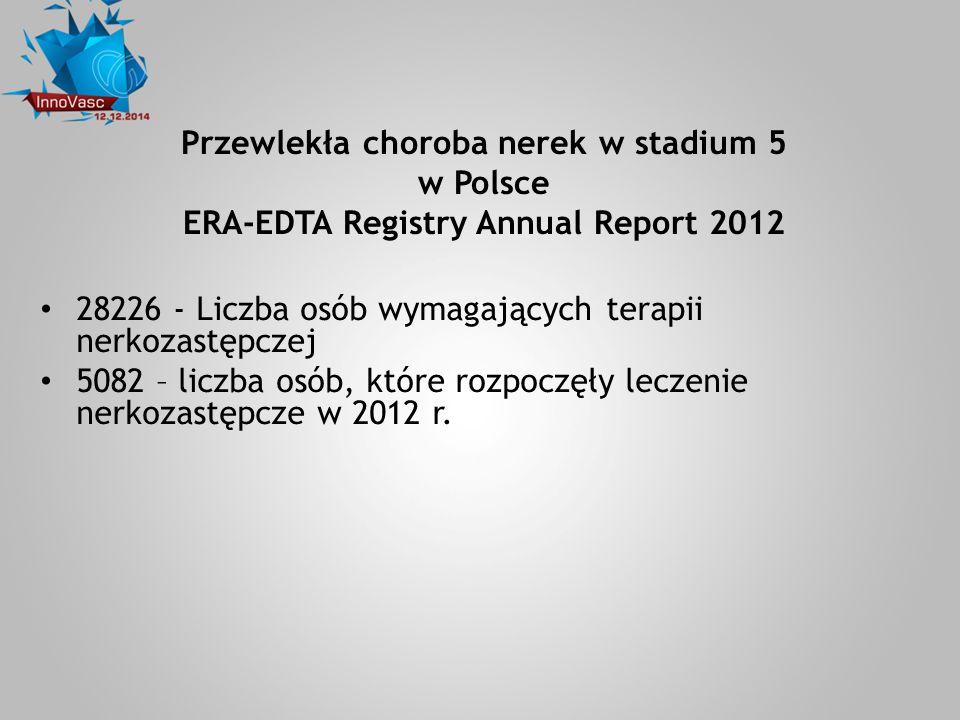 Przewlekła choroba nerek w stadium 5 w Polsce ERA-EDTA Registry Annual Report 2012 28226 - Liczba osób wymagających terapii nerkozastępczej 5082 – lic
