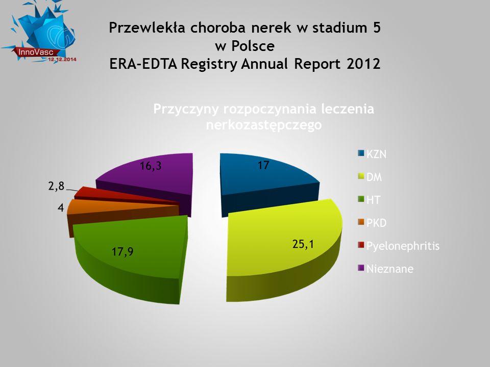 Przewlekła choroba nerek w stadium 5 w Polsce ERA-EDTA Registry Annual Report 2012