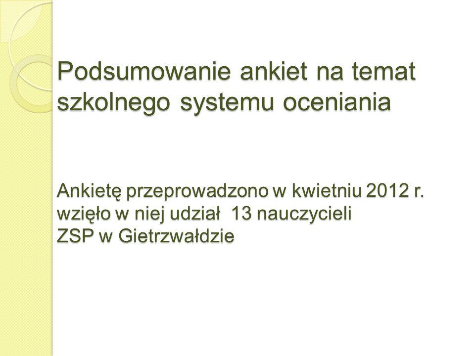 Podsumowanie ankiet na temat szkolnego systemu oceniania Ankietę przeprowadzono w kwietniu 2012 r.