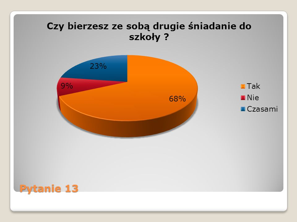 Pytanie 13