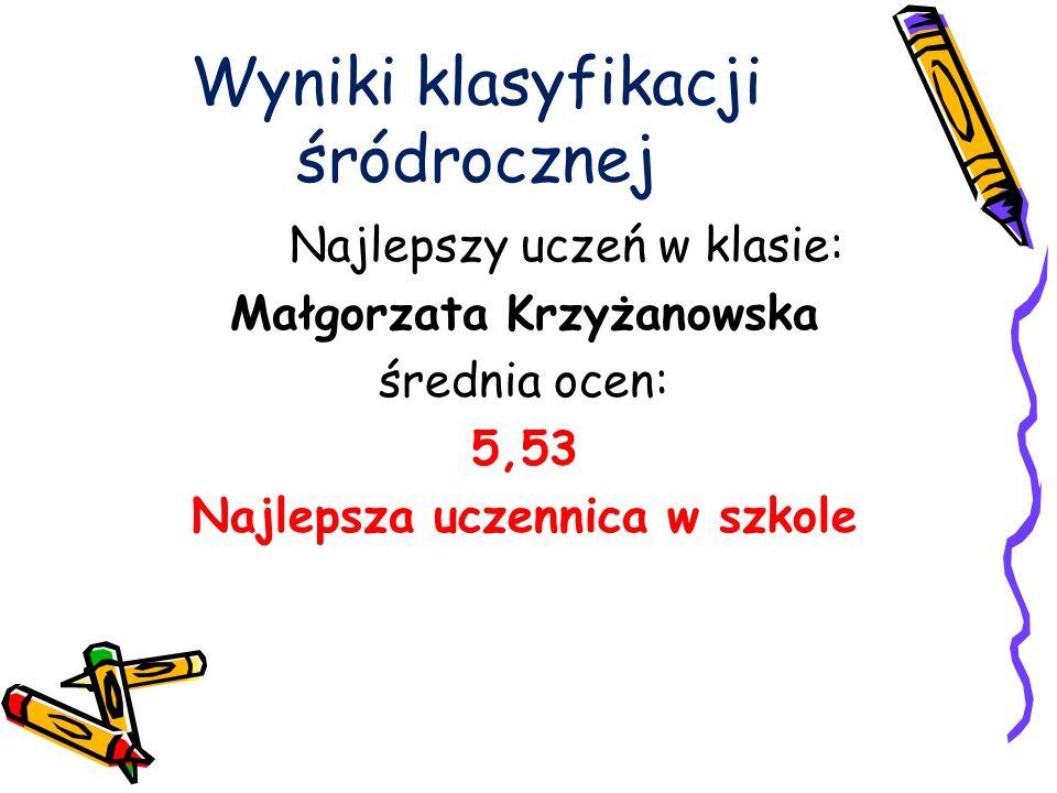 Wyniki klasyfikacji śródrocznej Najlepszy uczeń w klasie: Małgorzata Krzyżanowska średnia ocen: 5,53 Najlepsza uczennica w szkole