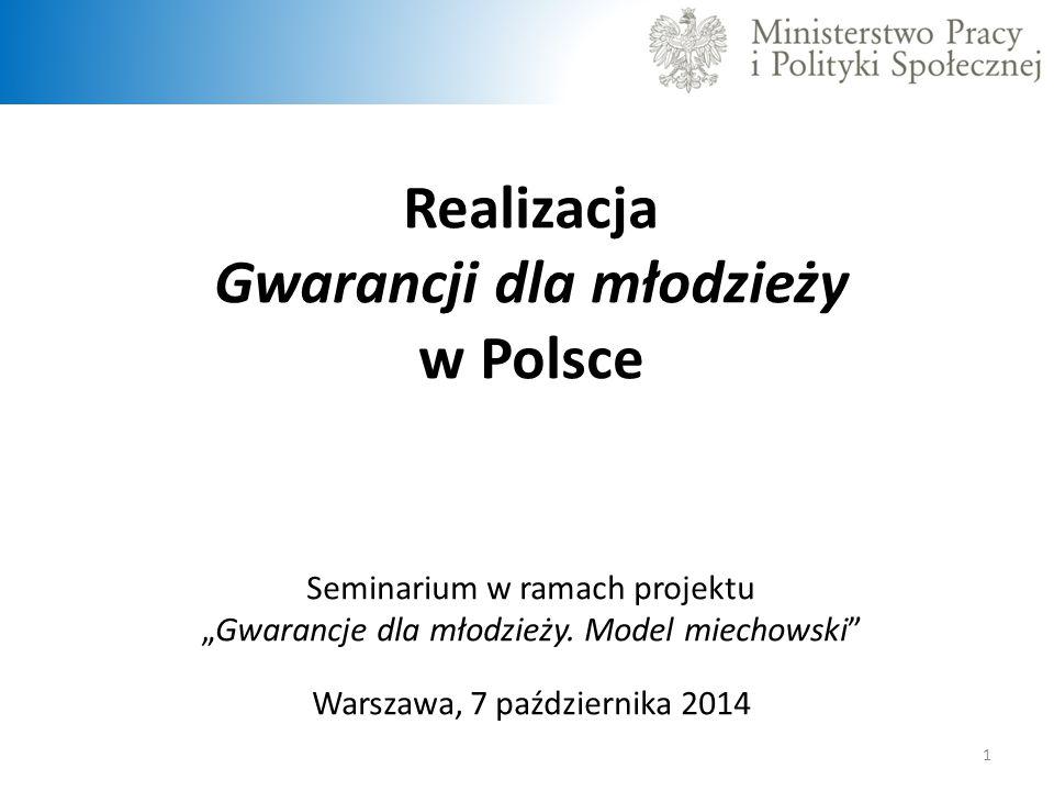 Sytuacja młodych na rynku pracy w Polsce i Europie Bezrobocie pozostaje nadal głównym problemem dotykającym młodych na rynku pracy.