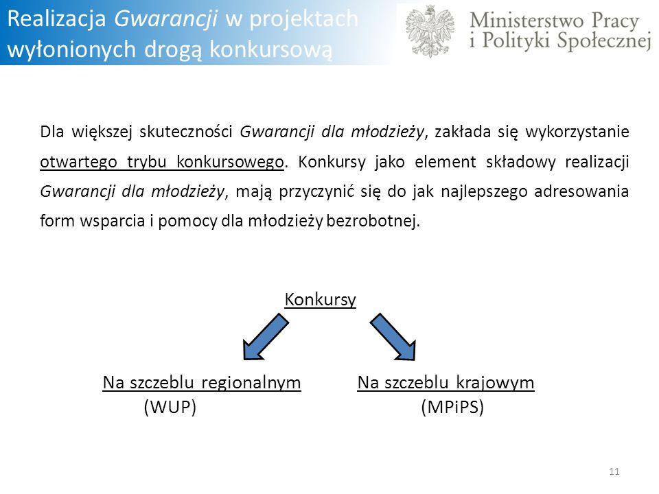 Realizacja Gwarancji w projektach wyłonionych drogą konkursową Dla większej skuteczności Gwarancji dla młodzieży, zakłada się wykorzystanie otwartego