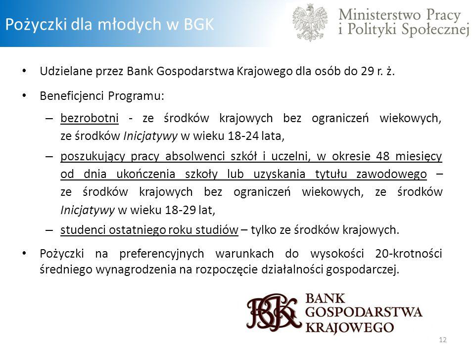 Pożyczki dla młodych w BGK Udzielane przez Bank Gospodarstwa Krajowego dla osób do 29 r. ż. Beneficjenci Programu: – bezrobotni - ze środków krajowych