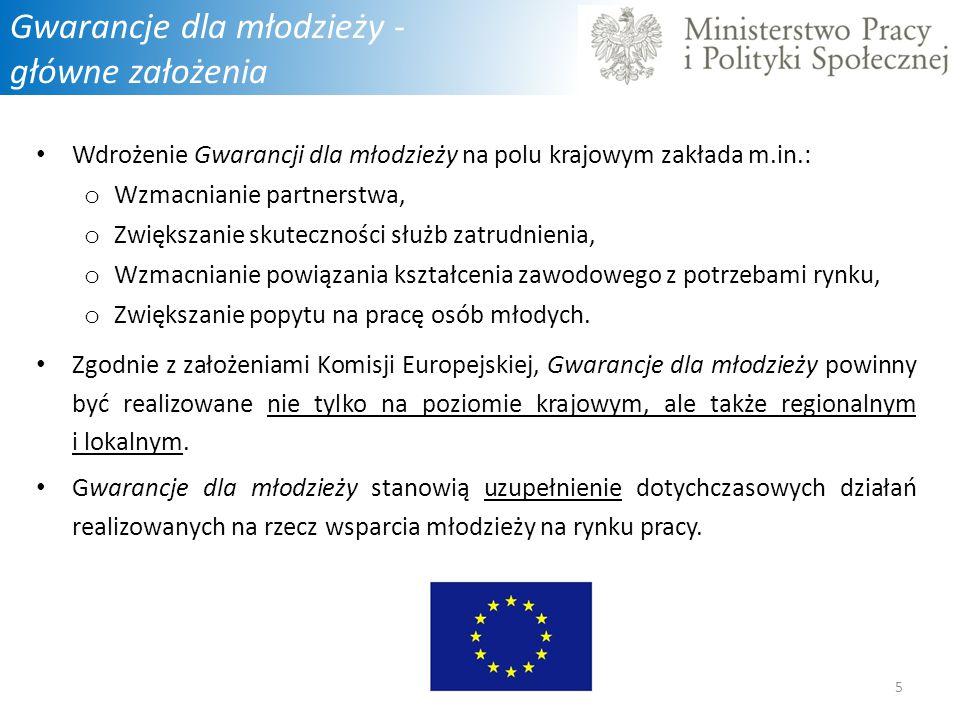 Gwarancje dla młodzieży - główne założenia Wdrożenie Gwarancji dla młodzieży na polu krajowym zakłada m.in.: o Wzmacnianie partnerstwa, o Zwiększanie