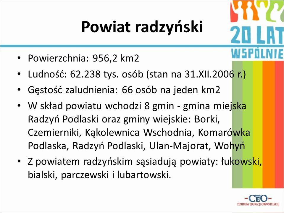 Powiat radzyński Powierzchnia: 956,2 km2 Ludność: 62.238 tys. osób (stan na 31.XII.2006 r.) Gęstość zaludnienia: 66 osób na jeden km2 W skład powiatu