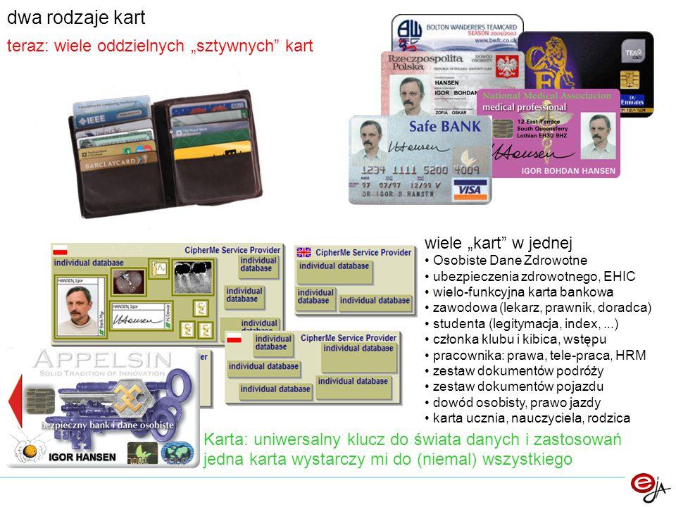 """dwa rodzaje kart teraz: wiele oddzielnych """"sztywnych kart Karta: uniwersalny klucz do świata danych i zastosowań jedna karta wystarczy mi do (niemal) wszystkiego wiele """"kart w jednej Osobiste Dane Zdrowotne ubezpieczenia zdrowotnego, EHIC wielo-funkcyjna karta bankowa zawodowa (lekarz, prawnik, doradca) studenta (legitymacja, index,...) członka klubu i kibica, wstępu pracownika: prawa, tele-praca, HRM zestaw dokumentów podróży zestaw dokumentów pojazdu dowód osobisty, prawo jazdy karta ucznia, nauczyciela, rodzica"""