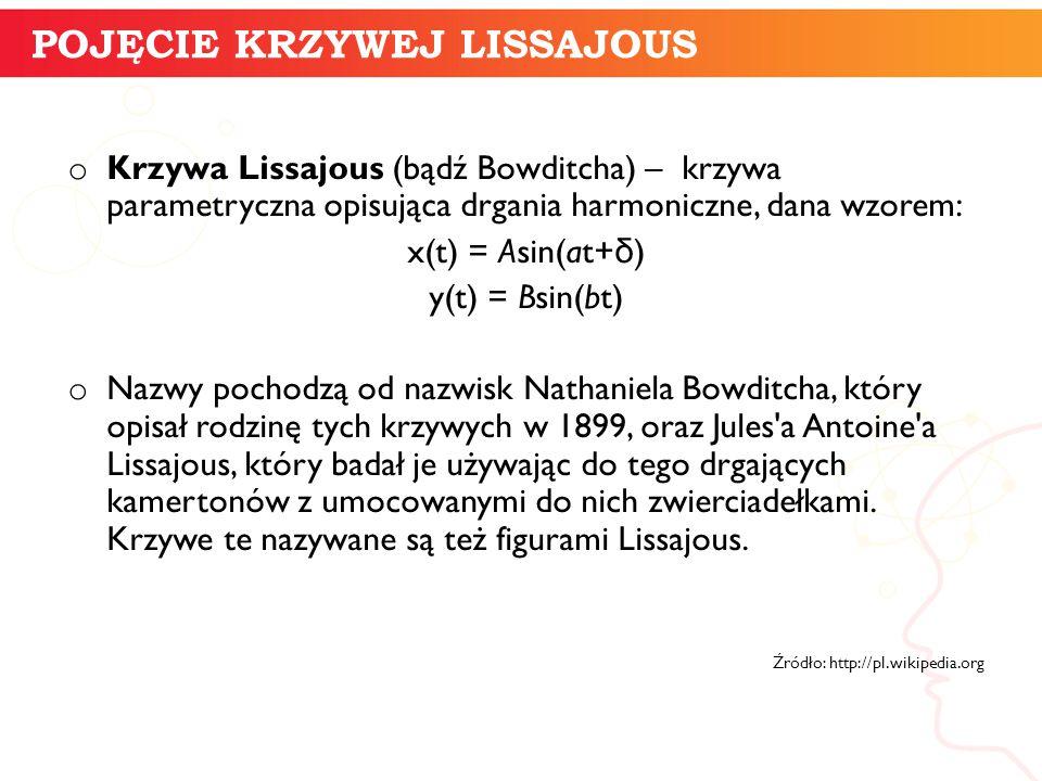 o Krzywa Lissajous (bądź Bowditcha) – krzywa parametryczna opisująca drgania harmoniczne, dana wzorem: x(t) = Asin(at+ δ ) y(t) = Bsin(bt) o Nazwy poc