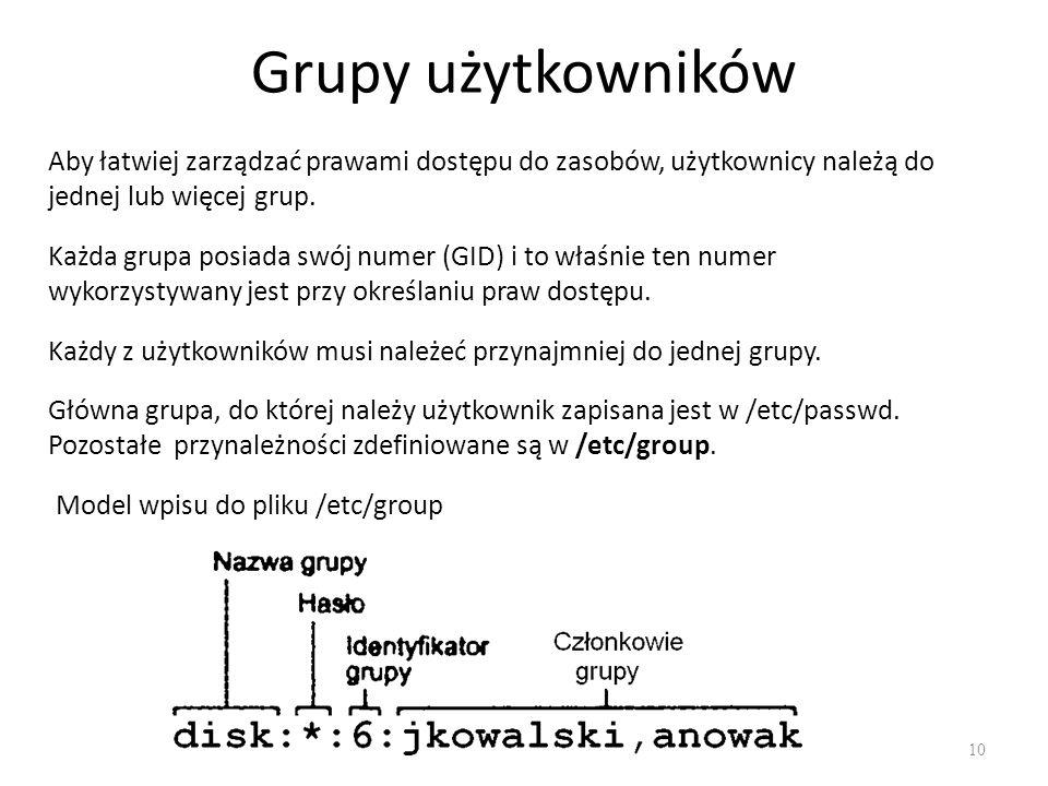 Grupy użytkowników 10 Aby łatwiej zarządzać prawami dostępu do zasobów, użytkownicy należą do jednej lub więcej grup.
