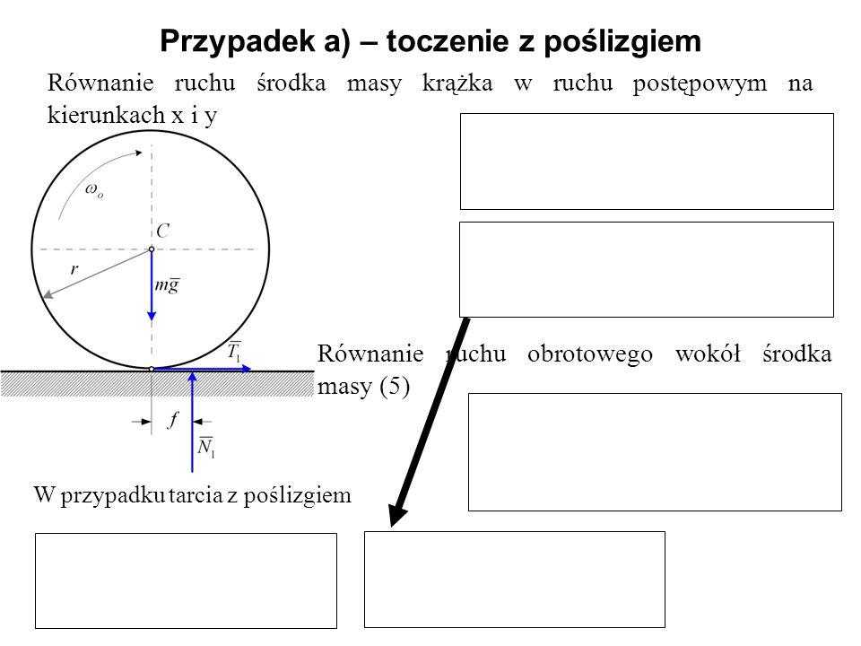 Równanie ruchu środka masy krążka w ruchu postępowym na kierunkach x i y Równanie ruchu obrotowego wokół środka masy (5) W przypadku tarcia z poślizgi