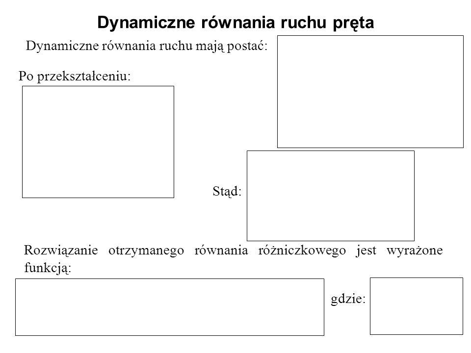 Dynamiczne równania ruchu pręta Po przekształceniu: Stąd: Dynamiczne równania ruchu mają postać: Rozwiązanie otrzymanego równania różniczkowego jest w