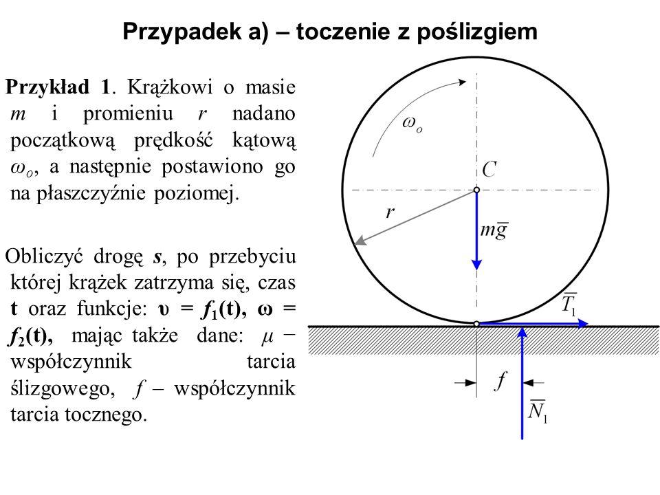 Przypadek a) – toczenie z poślizgiem Przykład 1. Krążkowi o masie m i promieniu r nadano początkową prędkość kątową ω o, a następnie postawiono go na