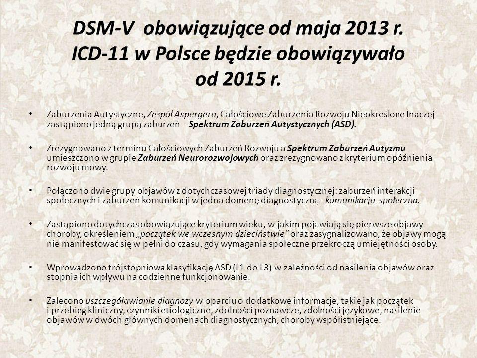 DSM-V obowiązujące od maja 2013 r. ICD-11 w Polsce będzie obowiązywało od 2015 r. Zaburzenia Autystyczne, Zespół Aspergera, Całościowe Zaburzenia Rozw