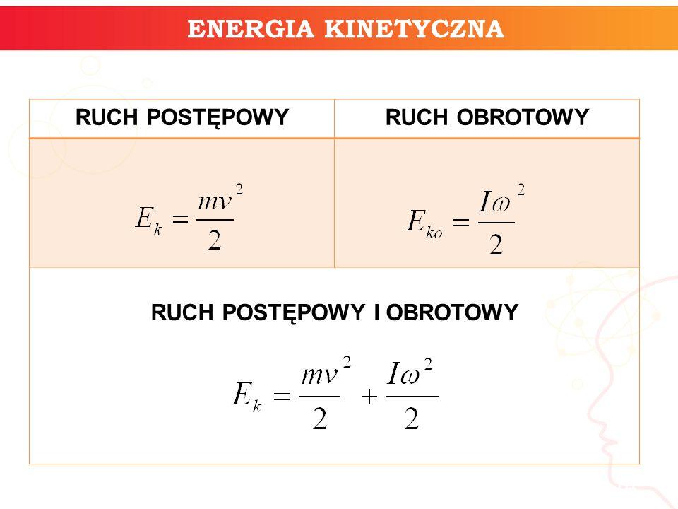 informatyka + 14 ENERGIA KINETYCZNA RUCH POSTĘPOWYRUCH OBROTOWY RUCH POSTĘPOWY I OBROTOWY