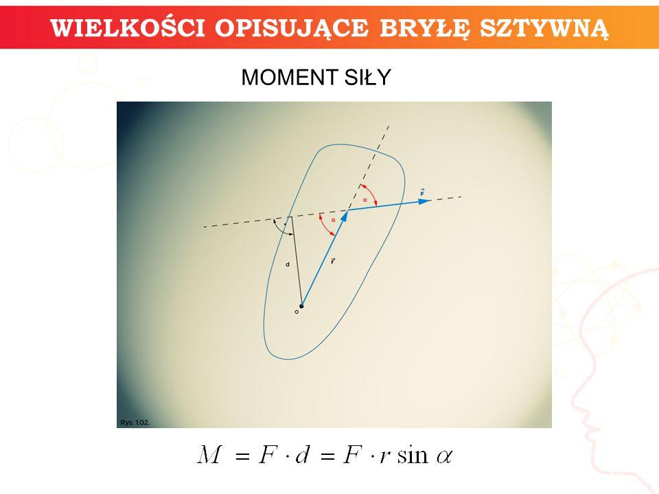 I zasada dynamiki dla ruchu obrotowego Jeśli wypadkowy moment sił działających na ciało jest równy zeru to ciało pozostaje w spoczynku lub porusza sie ruchem obrotowym jednostajnym (ze stałą prędkością kątową).