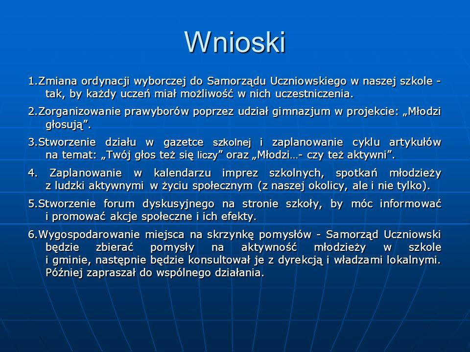 Wnioski 1.Zmiana ordynacji wyborczej do Samorządu Uczniowskiego w naszej szkole - tak, by każdy uczeń miał możliwość w nich uczestniczenia.