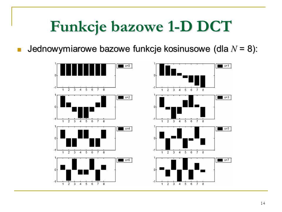 14 Funkcje bazowe 1-D DCT Jednowymiarowe bazowe funkcje kosinusowe (dla N = 8): Jednowymiarowe bazowe funkcje kosinusowe (dla N = 8):