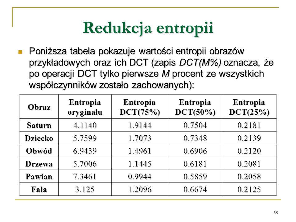 39 Redukcja entropii Poniższa tabela pokazuje wartości entropii obrazów przykładowych oraz ich DCT (zapis DCT(M%) oznacza, że po operacji DCT tylko pi