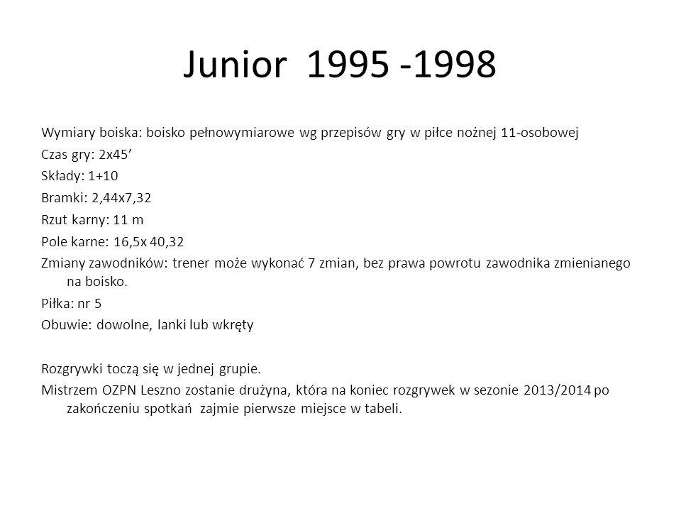 Junior Młodszy 1997 i młodsi Wymiary boiska: boisko pełnowymiarowe wg przepisów gry w piłce nożnej 11-osobowej Czas gry: 2x40' Składy: 1+10 Bramki: 2,44x7,32 Rzut karny: 11 m Pole karne: 16,5x 40,32 Zmiany zawodników: trener może wykonać 7 zmian, bez prawa powrotu zawodnika zmienianego na boisko.